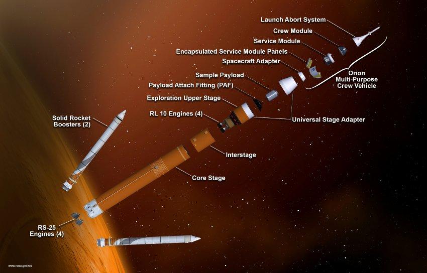 """Rakete SLS mit Raumschiff """"Orion"""" an der Spitze"""