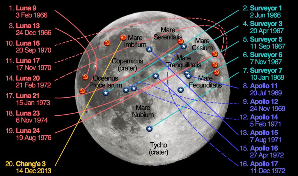 Die Liste der künstlichen Objekte auf dem Mond