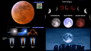 Video zum Super Blue Blood Moon am 31. Januar 2018
